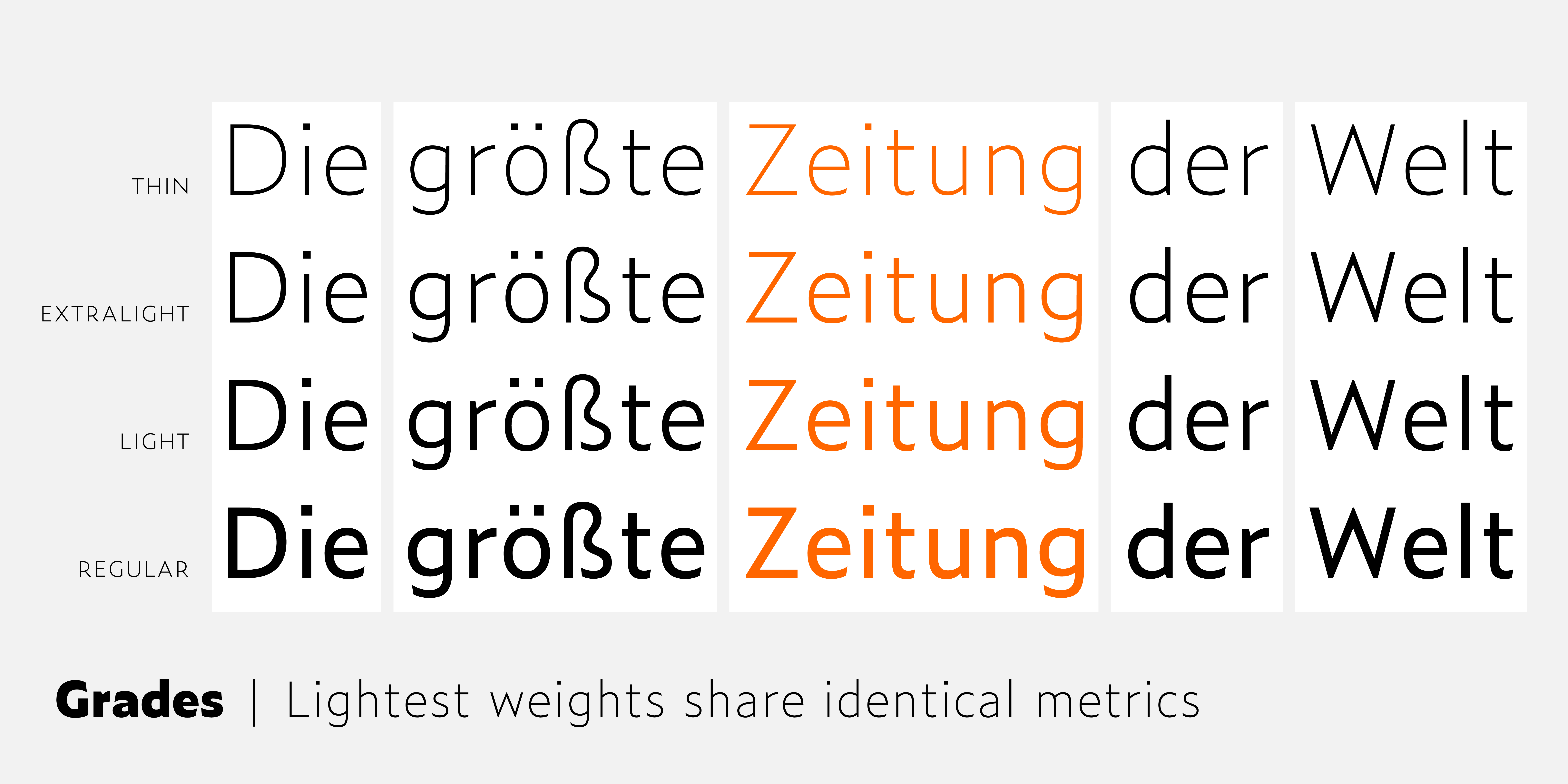 Zeitung allows you to change the weight of your text without any further consequence for the design